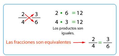 fracciones_equivalentes