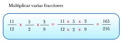 fracciones_multiplicacion