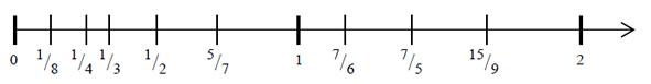 Lectura de fracciones