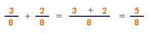 fracciones_suma_denominador_igual.jpg (293×65)