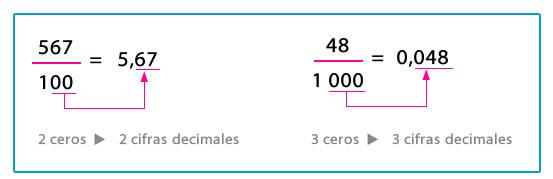 fracciones_y_decimales
