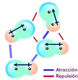 fuerzas_intermoleculares_2.jpg (254×260)