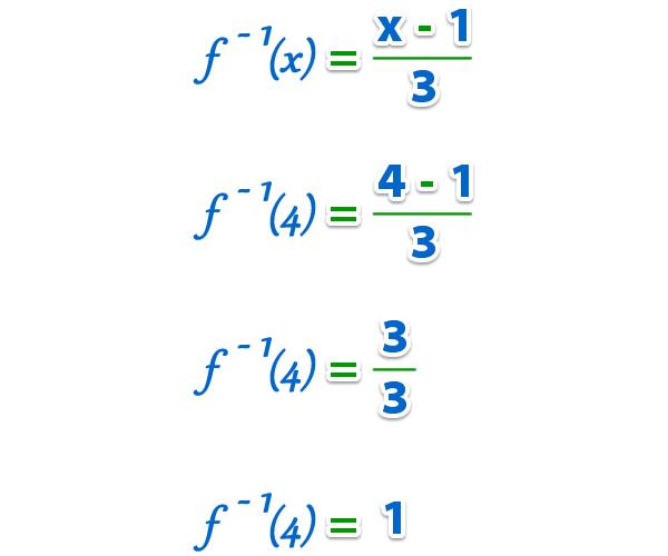 funcion_inversa_11.jpg (600×500)