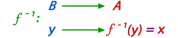 funcion_inversa_2.jpg (600×130)