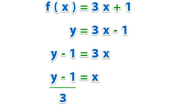 funcion_inversa_8.jpg (600×360)