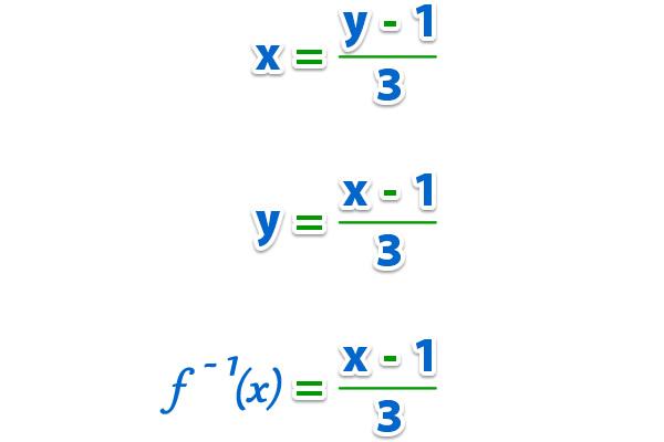 funcion_inversa_9.jpg (600×400)