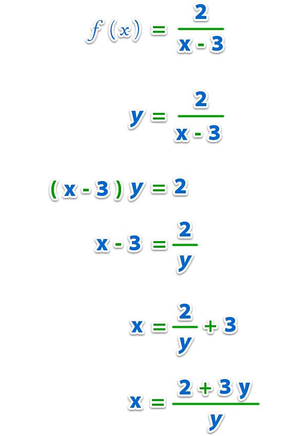 funciones_13.jpg (600×850)