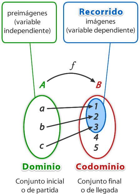 funciones_2.jpg (660×930)