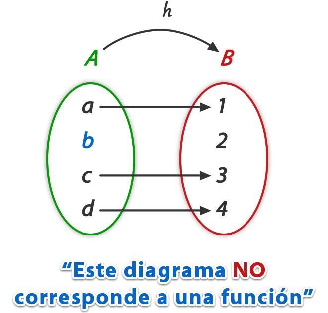 funciones_4.jpg (660×630)