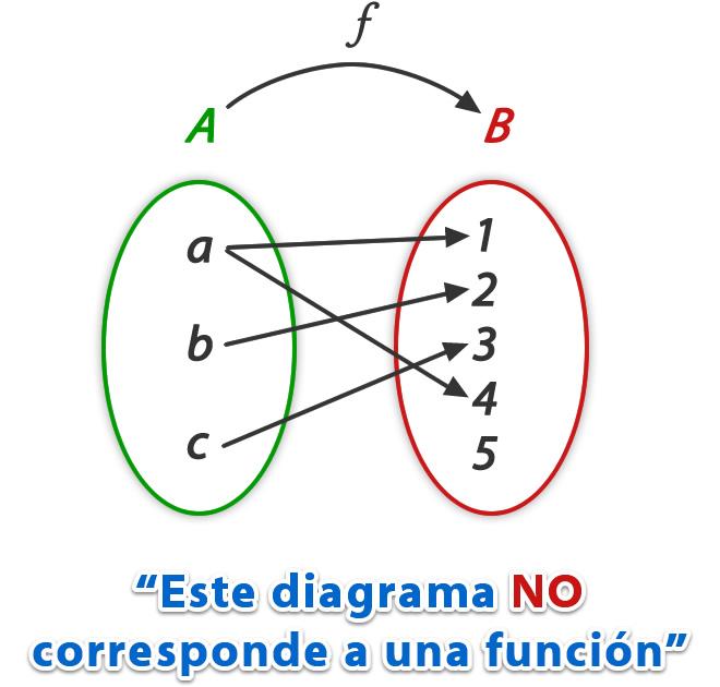 funciones_5.jpg (660×630)