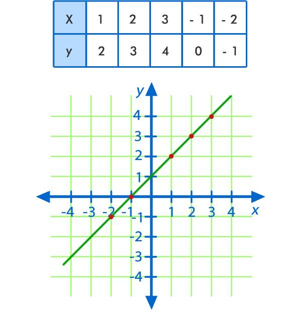funciones_7.jpg (600×620)