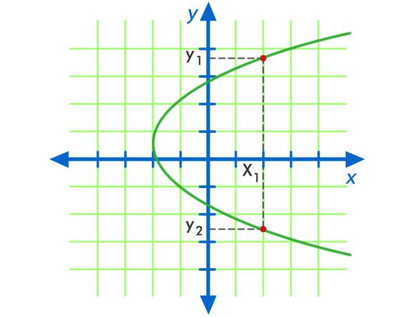 funciones_8.jpg (600×460)