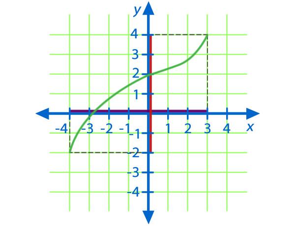 funciones_9.jpg (600×460)