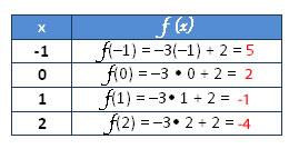 funciones_tabla_2.jpg (260×134)