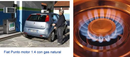 El Gas natural