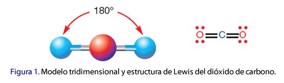 geometria_molecular_1.jpg (555×162)