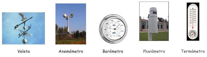 instrumentos_meteorologicos