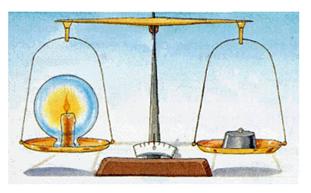 leyes_ponderales_4.jpg (311×193)