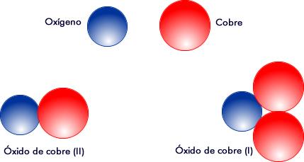 leyes_ponderales_6.jpg (429×229)