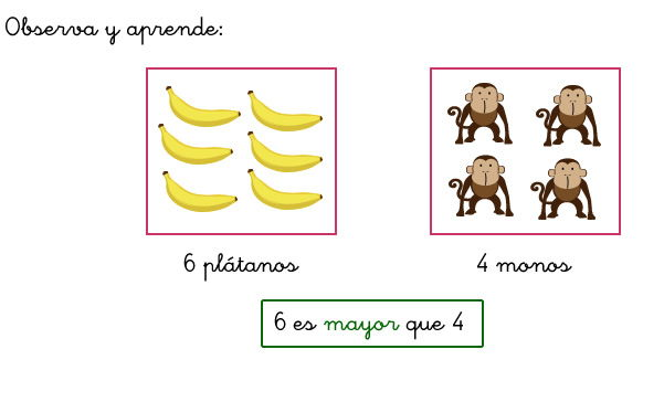 Comparación de cantidades