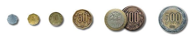 monedad chilenas