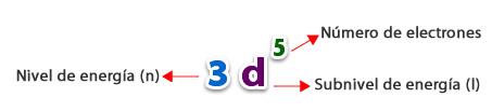 numeros_cuanticos_2.jpg (453×103)