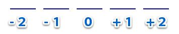 numeros_cuanticos_3.jpg (355×69)