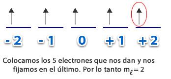 numeros_cuanticos_4.jpg (348×161)