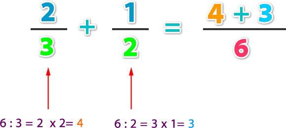 numeros_mixtos_oeracion_suma_1.jpg (579×259)