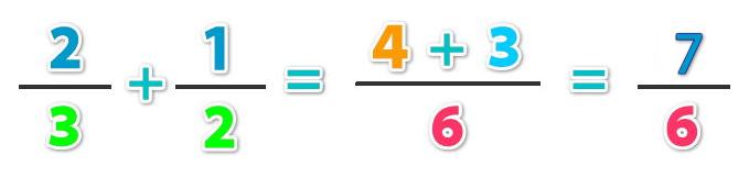 numeros_mixtos_operacion_suma_5.jpg (679×161)