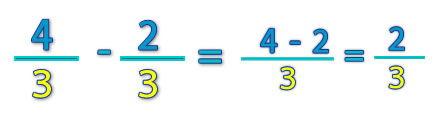 restar números mixtos