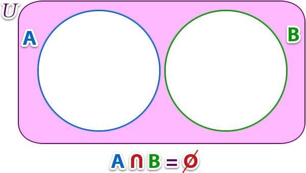 operaciones_de_conjuntos_11.jpg (600×340)