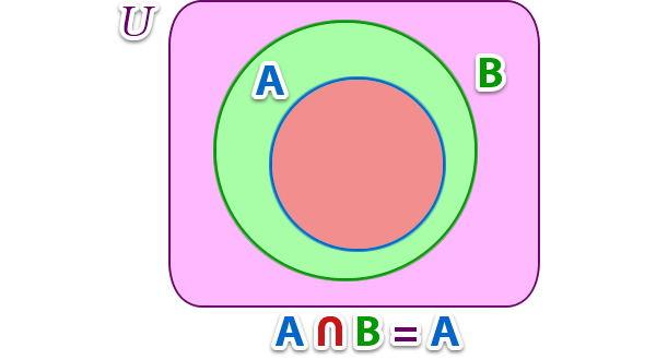 operaciones_de_conjuntos_12.jpg (600×330)