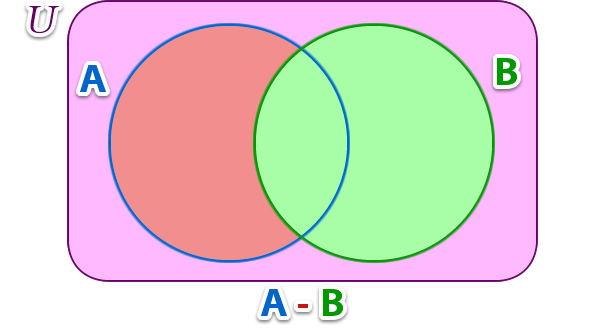 operaciones_de_conjuntos_17.jpg (600×330)