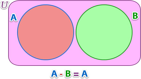 operaciones_de_conjuntos_18.jpg (600×340)