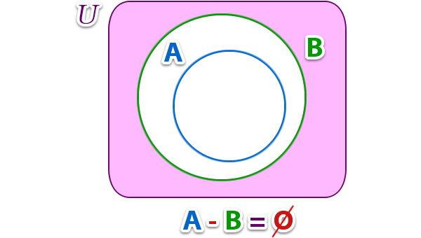 operaciones_de_conjuntos_19.jpg (600×340)