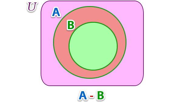 operaciones_de_conjuntos_20.jpg (600×340)