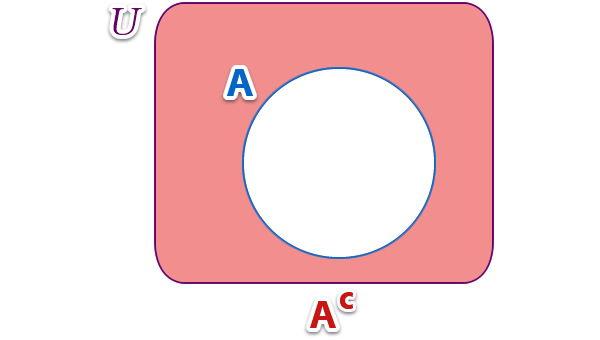 operaciones_de_conjuntos_23.jpg (600×340)