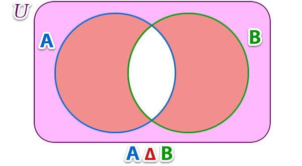 operaciones_de_conjuntos_27.jpg (600×330)