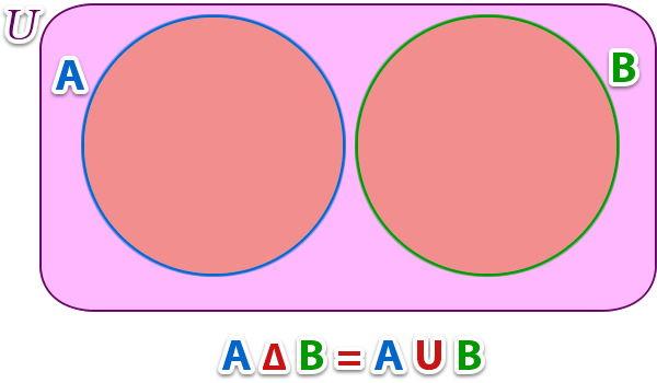 operaciones_de_conjuntos_28.jpg (600×350)