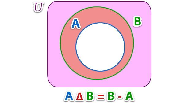 operaciones_de_conjuntos_29.jpg (600×340)