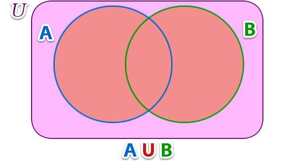 operaciones_de_conjuntos_3.jpg (600×330)