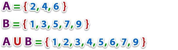 operaciones_de_conjuntos_7.jpg (600×170)
