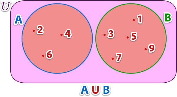 operaciones_de_conjuntos_8.jpg (600×330)