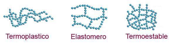 polimeros_propiedades_6.jpg (600×150)