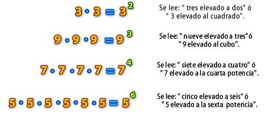 potencias_5.jpg (559×237)