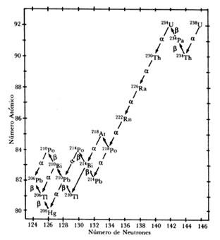 radiactividad_3.jpg (312×340)