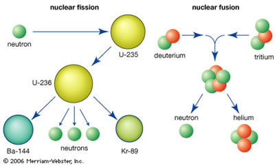 radiactividad_4.jpg (403×241)