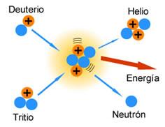 radiactividad_5.jpg (236×182)