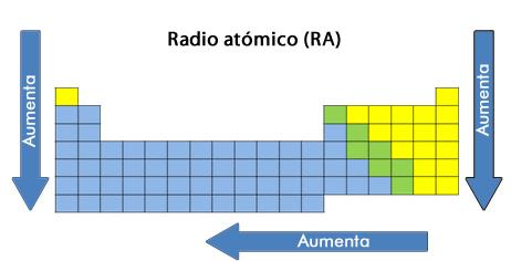 radio_atomico.jpg (462×236)